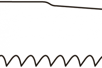 Wofix 5121040/WX1111DF Reciprozaagblad voor hout, metaal, spaanplaat,kunststof profiel 5 st.